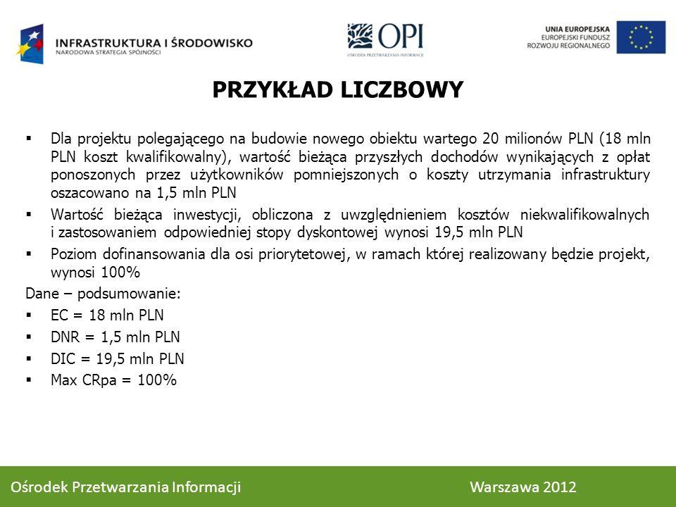 PRZYKŁAD LICZBOWY Ośrodek Przetwarzania Informacji Warszawa 2012