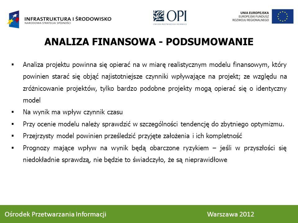 ANALIZA FINANSOWA - PODSUMOWANIE