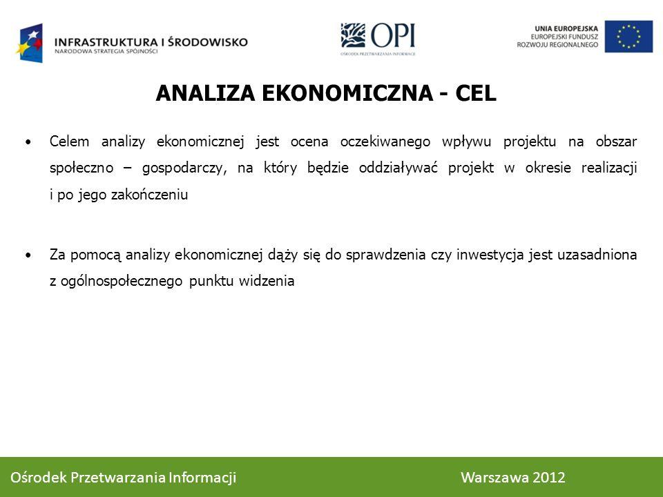 ANALIZA EKONOMICZNA - CEL