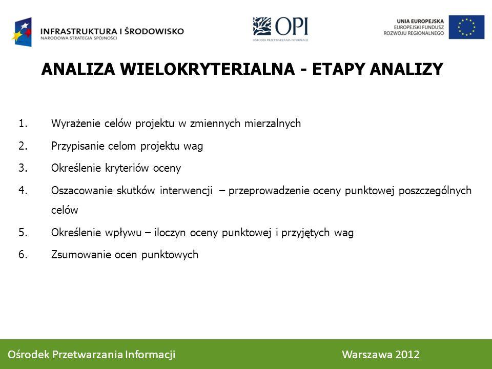 ANALIZA WIELOKRYTERIALNA - ETAPY ANALIZY