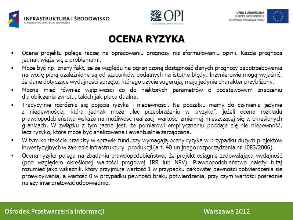 OCENA RYZYKA Ośrodek Przetwarzania Informacji Warszawa 2012