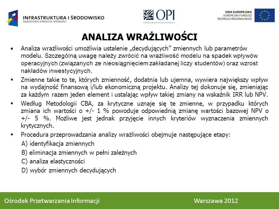 ANALIZA WRAŻLIWOŚCI Ośrodek Przetwarzania Informacji Warszawa 2012
