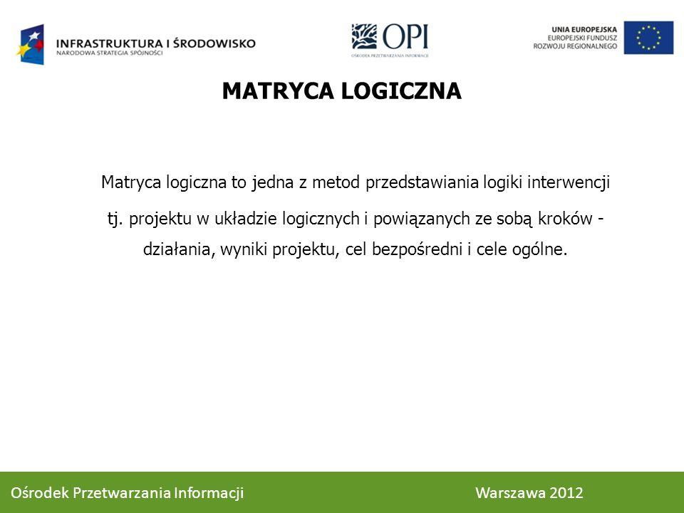 MATRYCA LOGICZNA