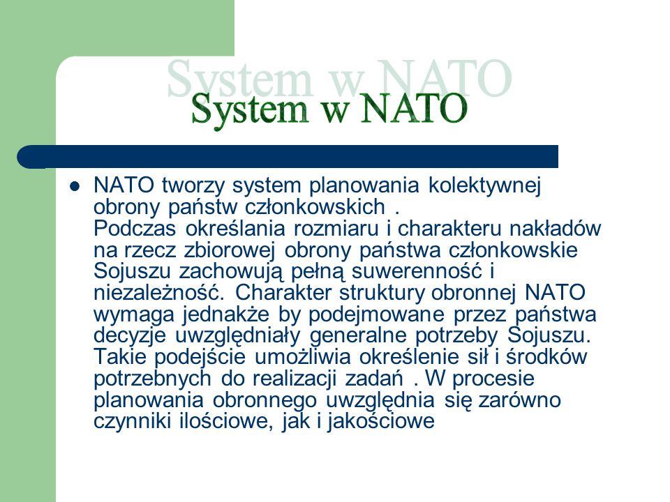 System w NATO