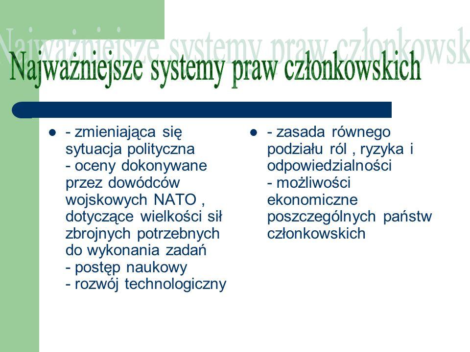 Najważniejsze systemy praw członkowskich
