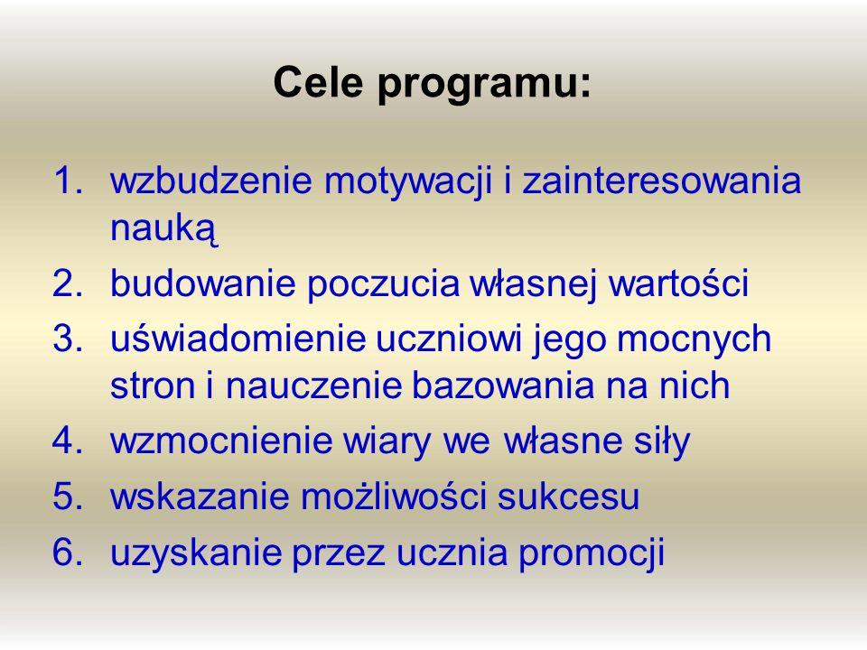 Cele programu: wzbudzenie motywacji i zainteresowania nauką