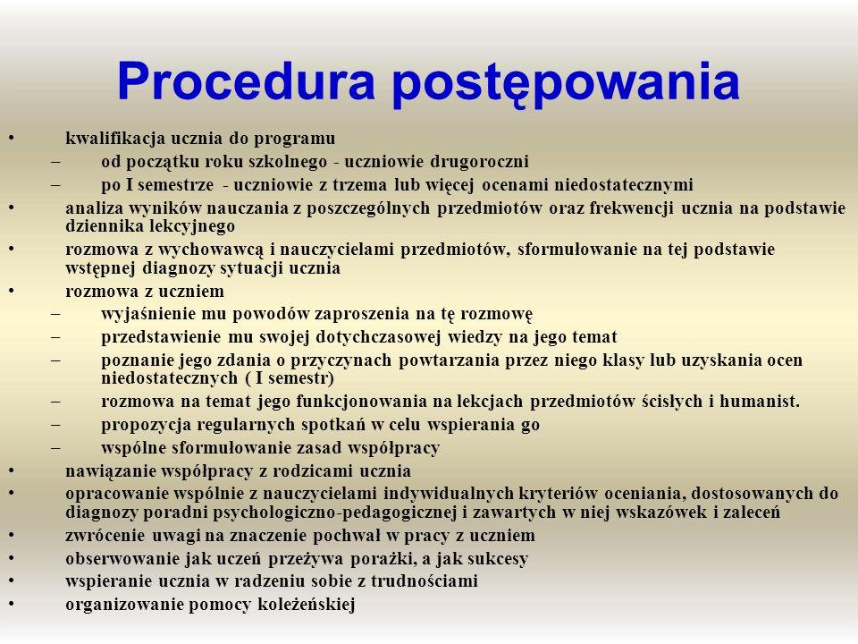 Procedura postępowania