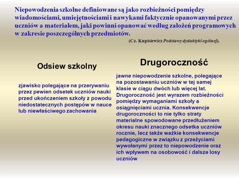 (Cz. Kupisiewicz Podstawy dydaktyki ogólnej).