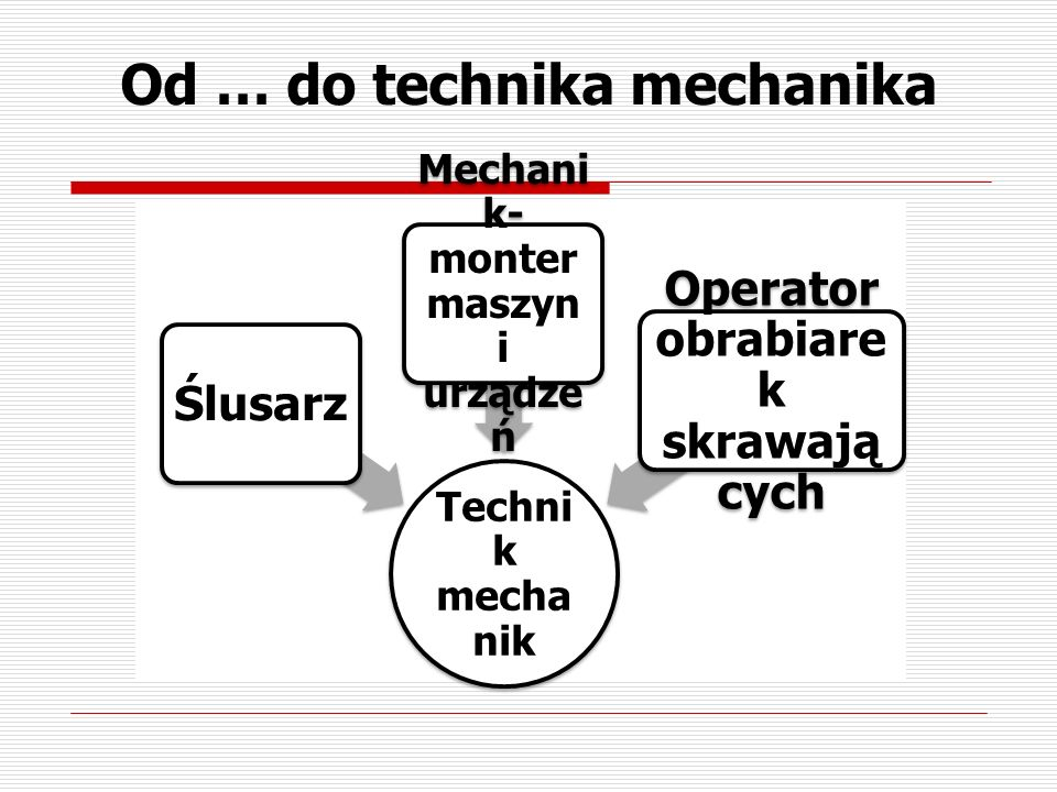 Od … do technika mechanika