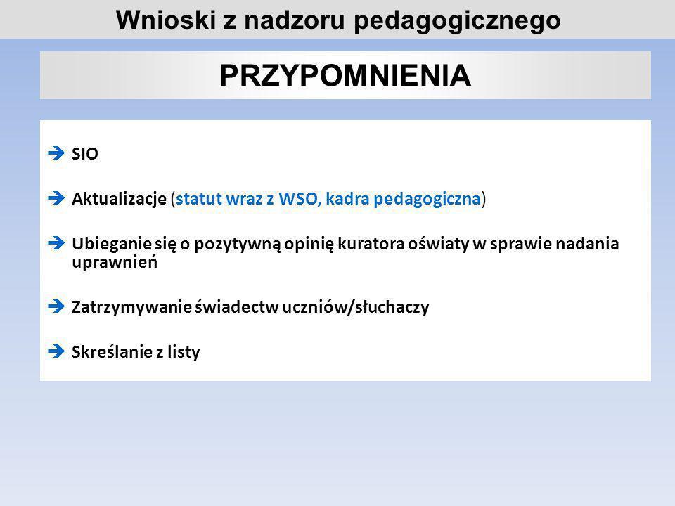 PRZYPOMNIENIA Wnioski z nadzoru pedagogicznego SIO