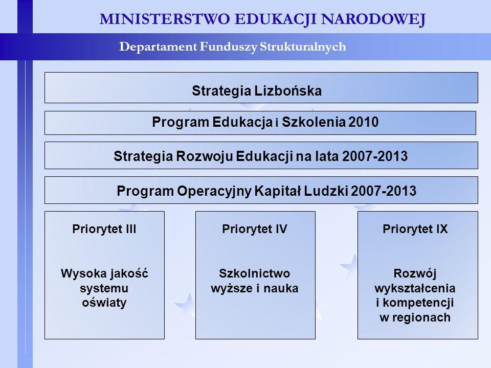 Program Edukacja i Szkolenia 2010