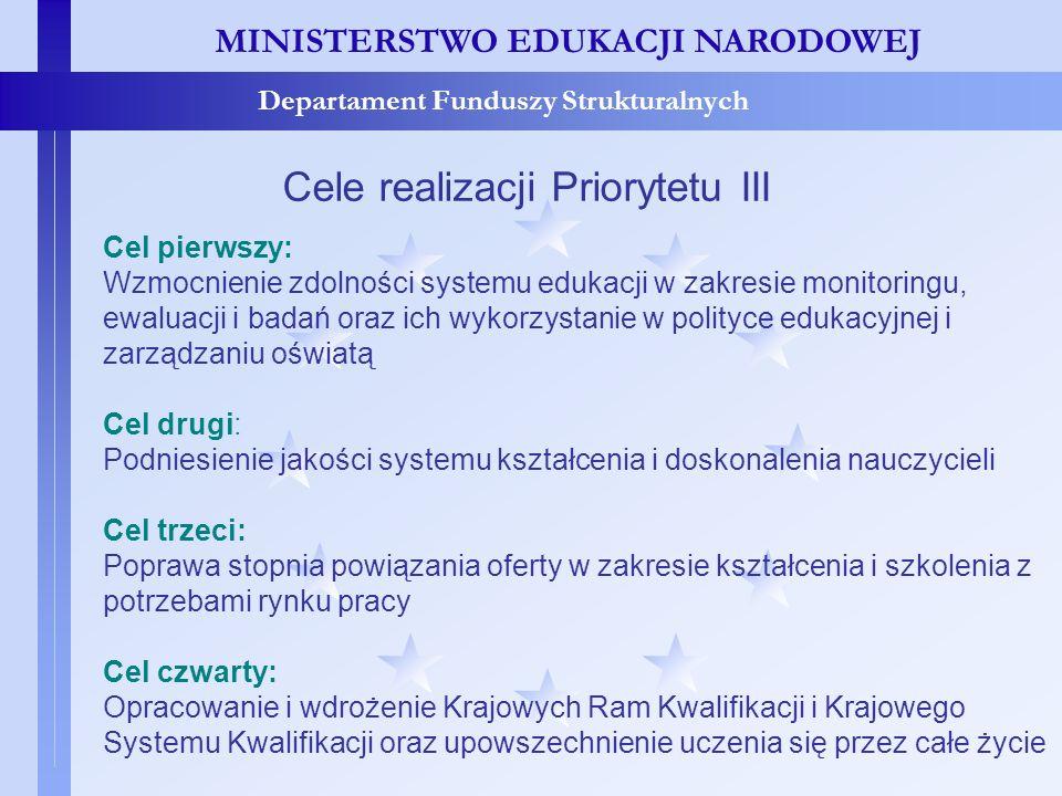 Cele realizacji Priorytetu III