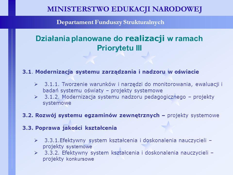 Działania planowane do realizacji w ramach Priorytetu III