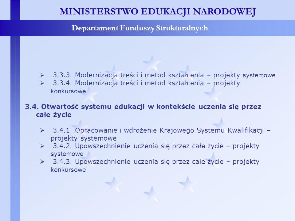 3.3.3. Modernizacja treści i metod kształcenia – projekty systemowe