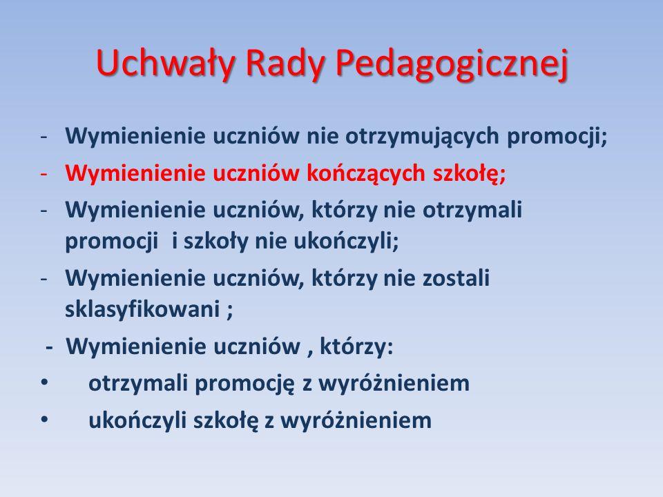 Uchwały Rady Pedagogicznej
