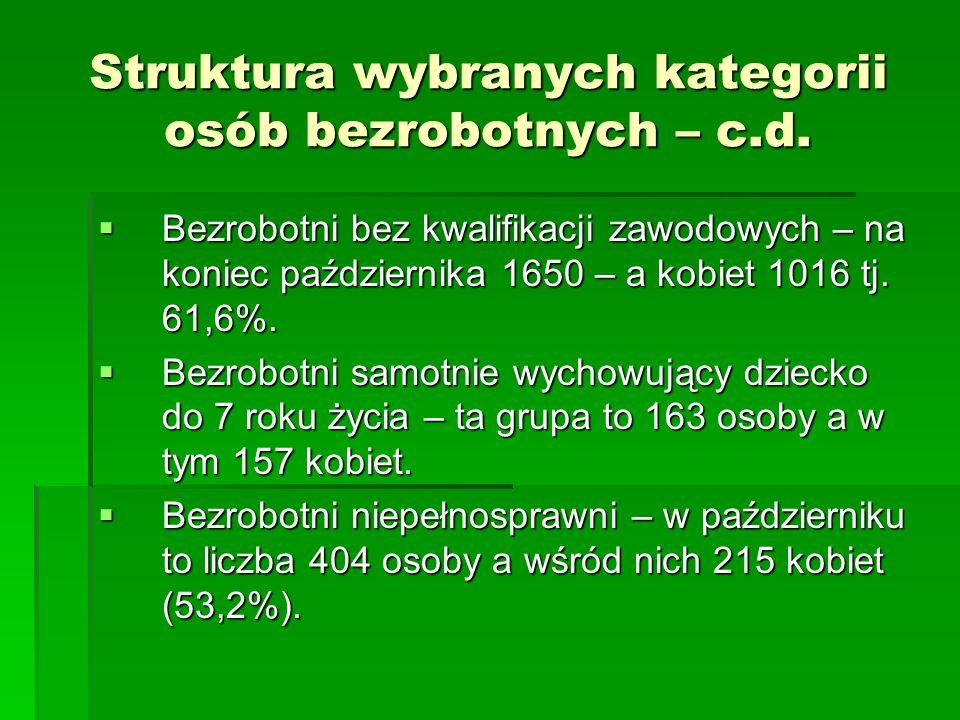 Struktura wybranych kategorii osób bezrobotnych – c.d.