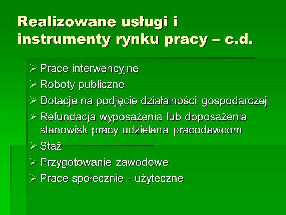 Realizowane usługi i instrumenty rynku pracy – c.d.