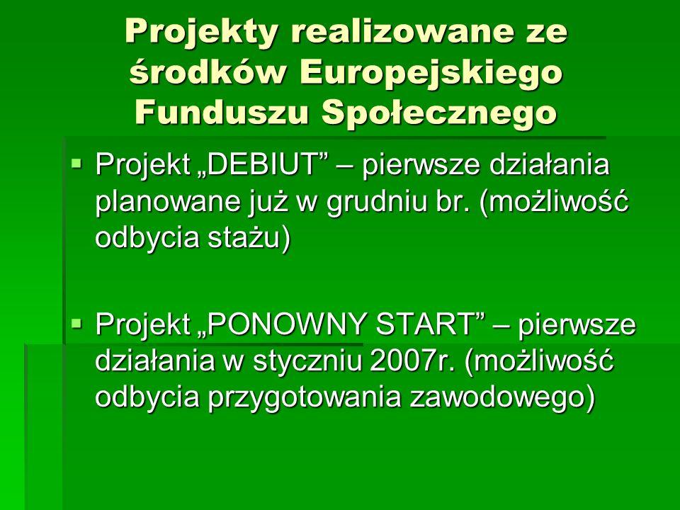 Projekty realizowane ze środków Europejskiego Funduszu Społecznego