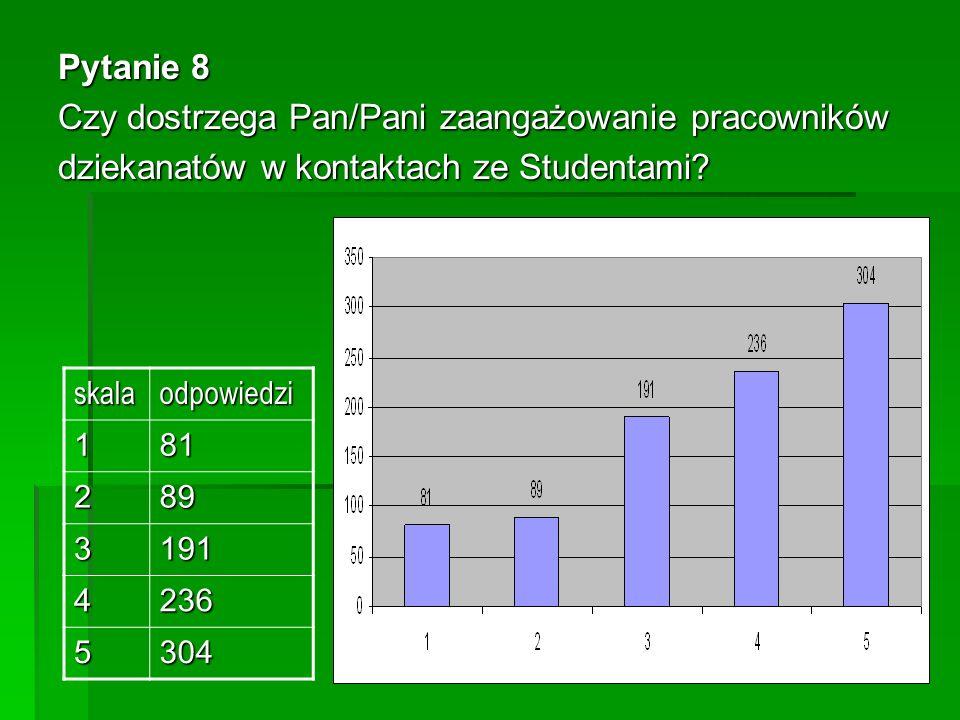 Pytanie 8 Czy dostrzega Pan/Pani zaangażowanie pracowników dziekanatów w kontaktach ze Studentami