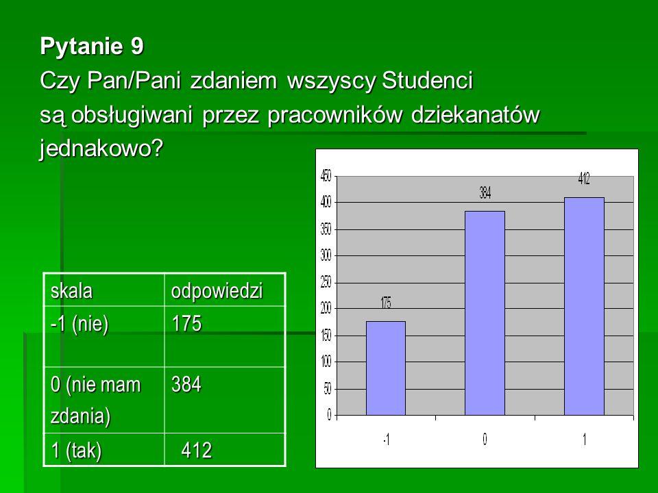 Pytanie 9 Czy Pan/Pani zdaniem wszyscy Studenci są obsługiwani przez pracowników dziekanatów jednakowo