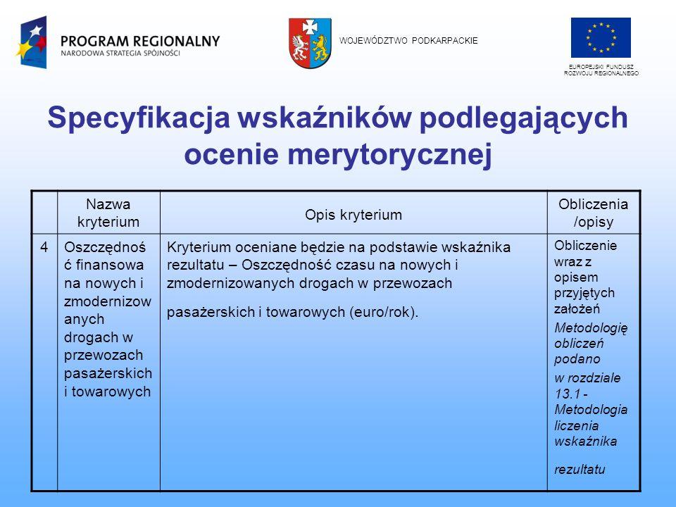 Specyfikacja wskaźników podlegających ocenie merytorycznej