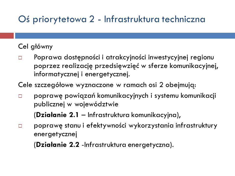 Oś priorytetowa 2 - Infrastruktura techniczna