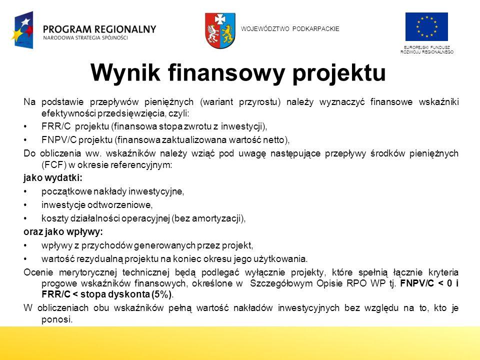 Wynik finansowy projektu