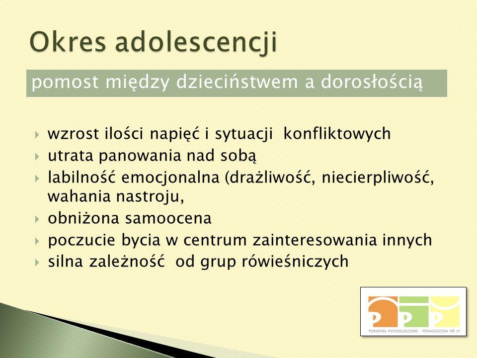 Okres adolescencji pomost między dzieciństwem a dorosłością