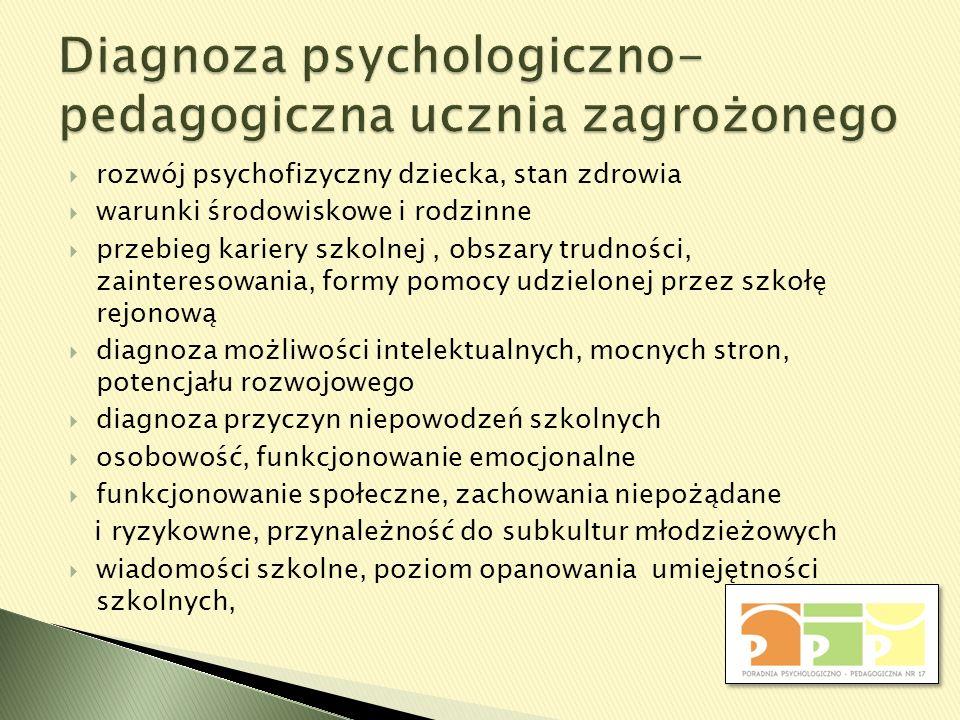Diagnoza psychologiczno-pedagogiczna ucznia zagrożonego