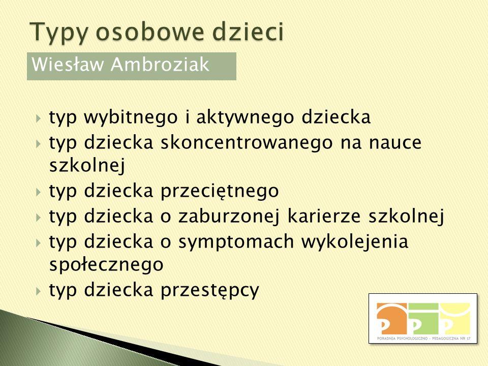 Typy osobowe dzieci Wiesław Ambroziak