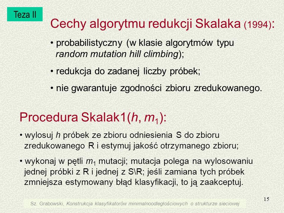 Cechy algorytmu redukcji Skalaka (1994):