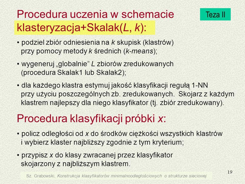 Procedura uczenia w schemacie klasteryzacja+Skalak(L, k):