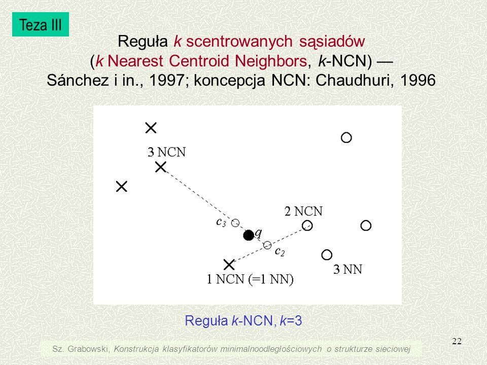 Teza III Reguła k scentrowanych sąsiadów (k Nearest Centroid Neighbors, k-NCN) — Sánchez i in., 1997; koncepcja NCN: Chaudhuri, 1996.