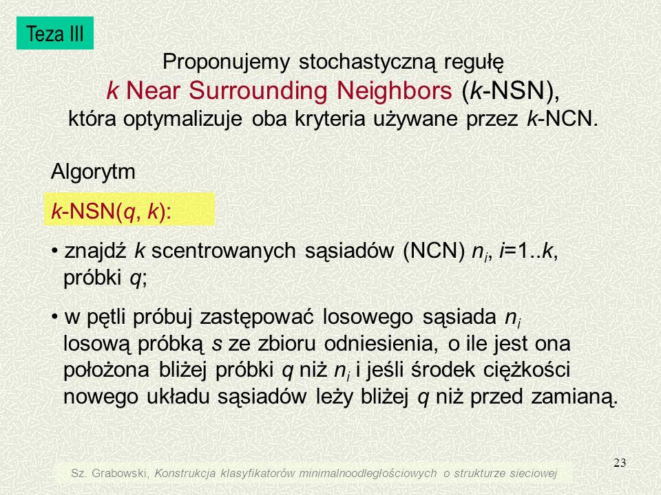 znajdź k scentrowanych sąsiadów (NCN) ni, i=1..k, próbki q;