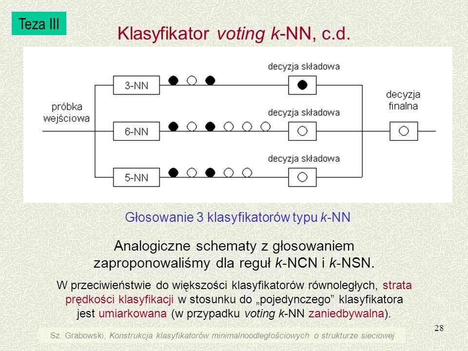 Klasyfikator voting k-NN, c.d.