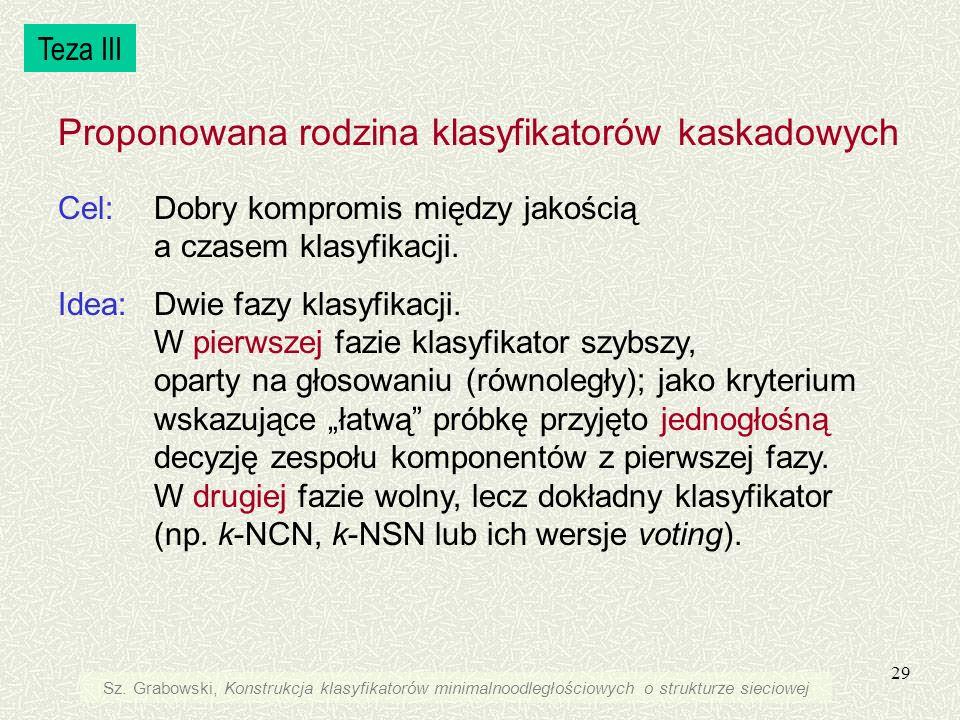 Proponowana rodzina klasyfikatorów kaskadowych