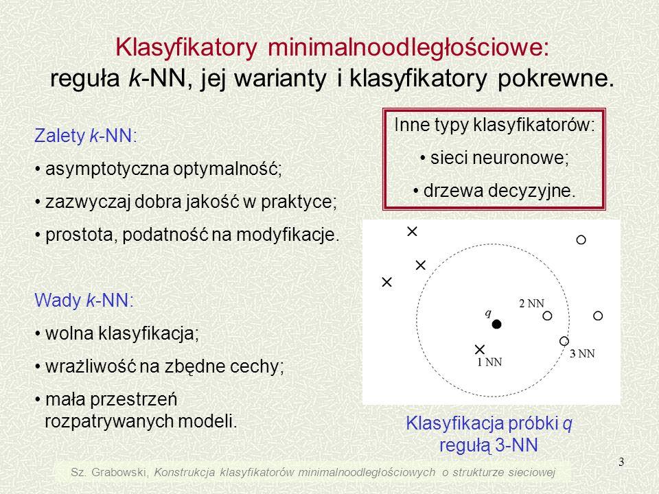 Klasyfikatory minimalnoodległościowe: reguła k-NN, jej warianty i klasyfikatory pokrewne.