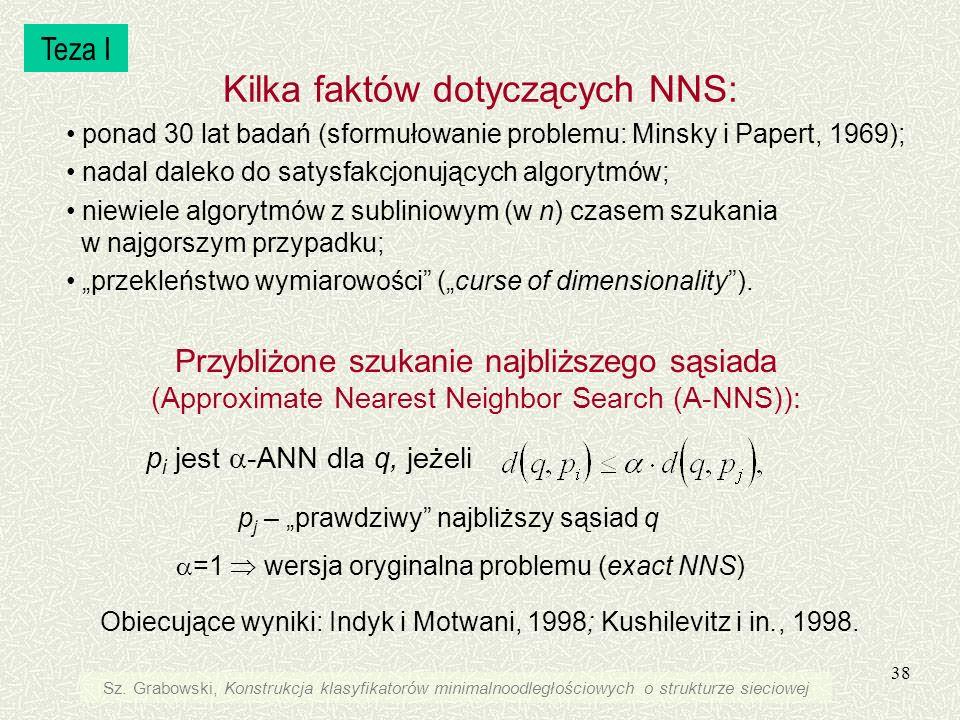Kilka faktów dotyczących NNS:
