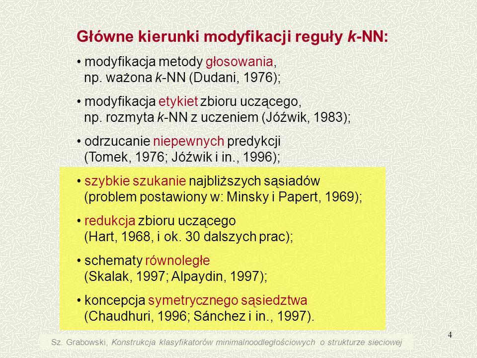 Główne kierunki modyfikacji reguły k-NN: