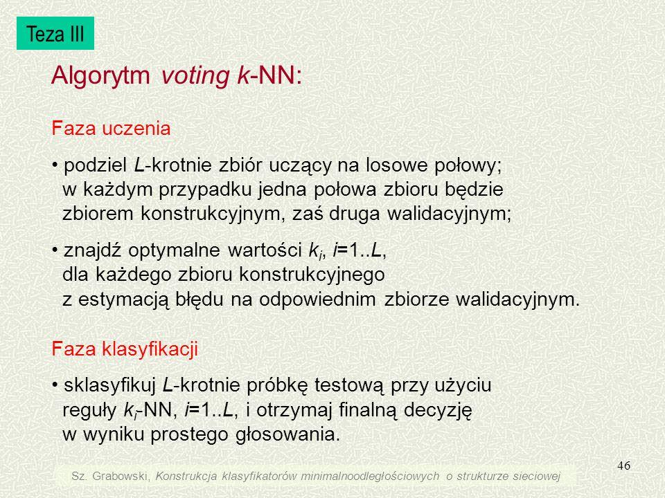 Algorytm voting k-NN: Teza III Faza uczenia