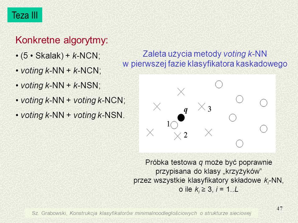 Teza III Konkretne algorytmy: (5 • Skalak) + k-NCN;