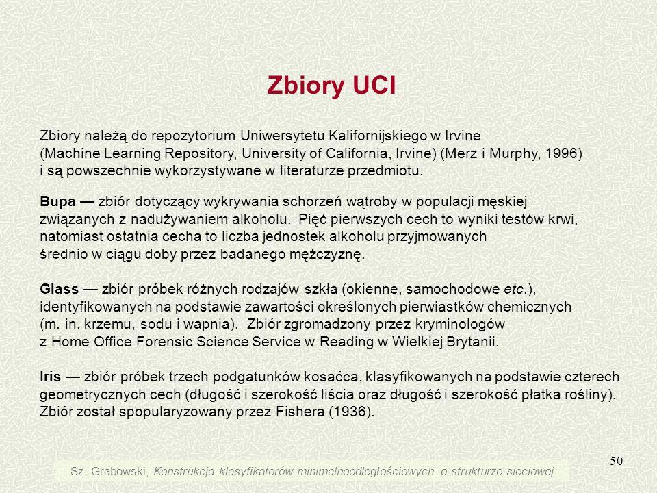 Zbiory UCI Zbiory należą do repozytorium Uniwersytetu Kalifornijskiego w Irvine.