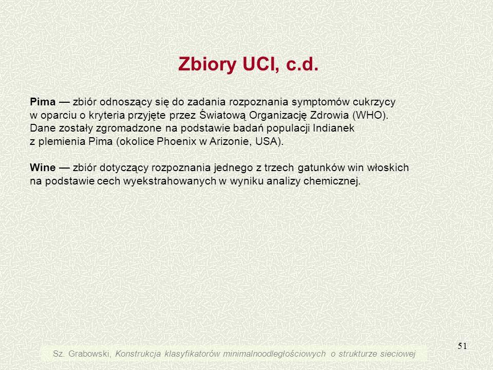 Zbiory UCI, c.d. Pima — zbiór odnoszący się do zadania rozpoznania symptomów cukrzycy.