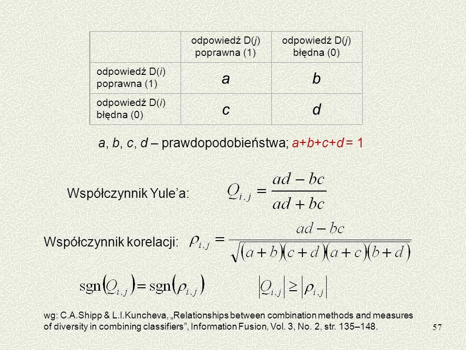 a b c d a, b, c, d – prawdopodobieństwa; a+b+c+d = 1