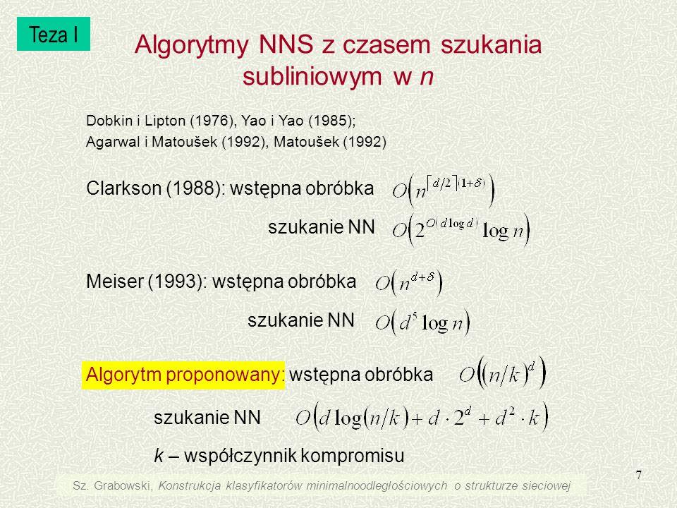 Algorytmy NNS z czasem szukania subliniowym w n