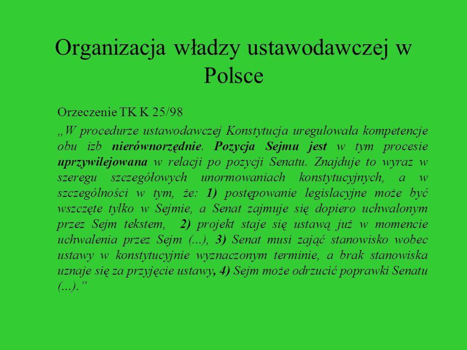 Organizacja władzy ustawodawczej w Polsce