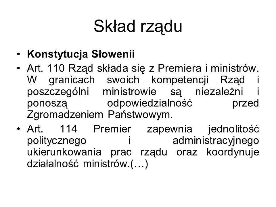Skład rządu Konstytucja Słowenii