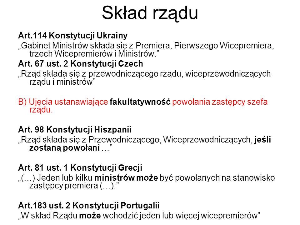 Skład rządu Art.114 Konstytucji Ukrainy