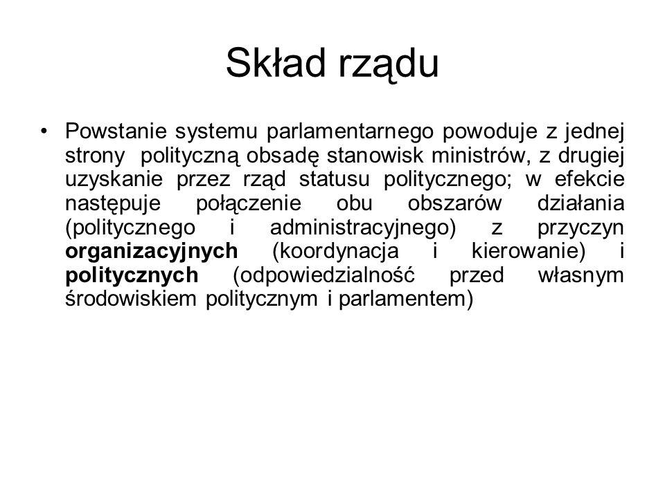 Skład rządu