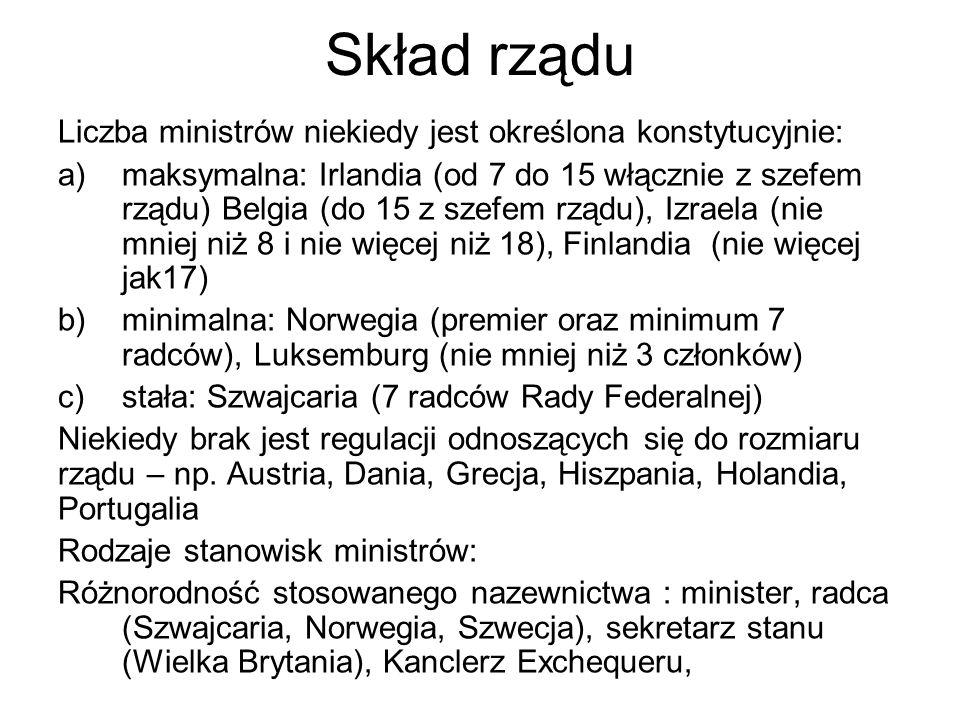 Skład rządu Liczba ministrów niekiedy jest określona konstytucyjnie: